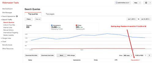 Webmaster Tools Search Queries pedromatias.co.uk